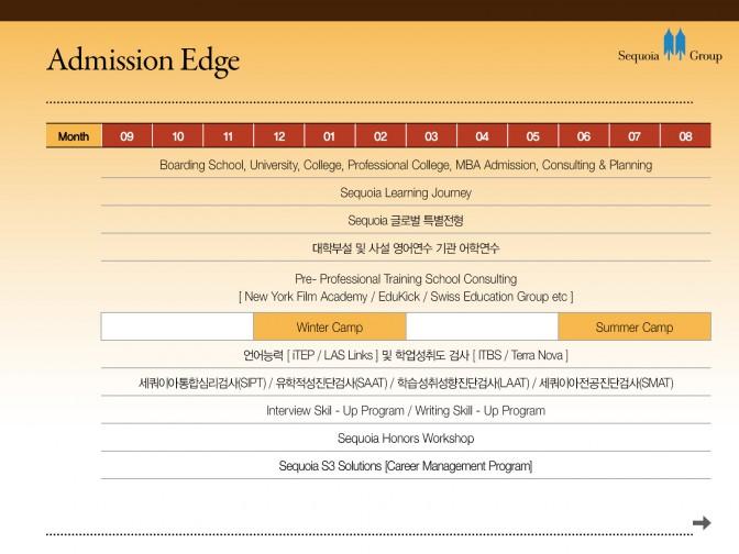 a-edge